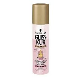 Gliss Kur Liquid Silk Gloss